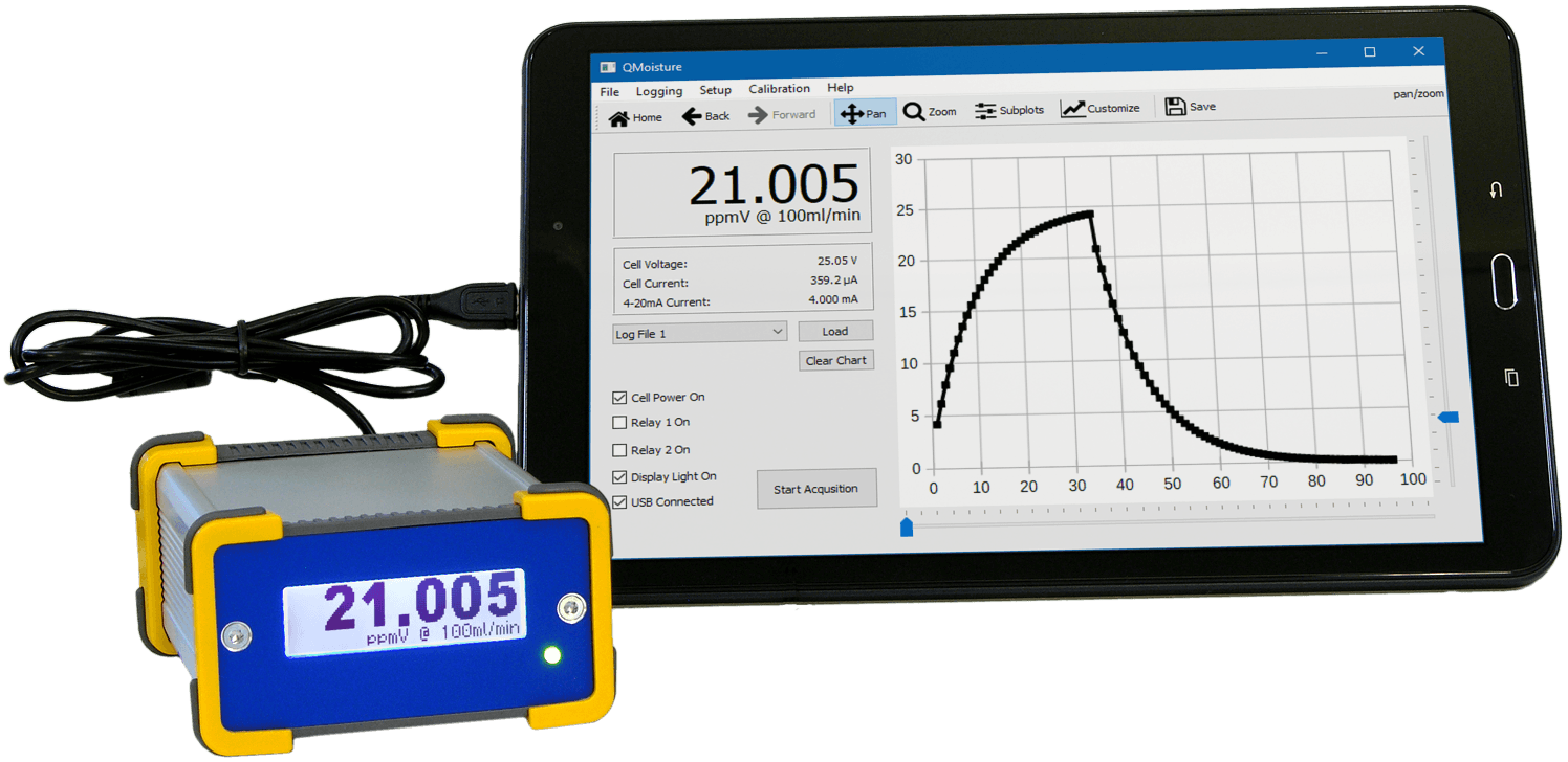 TMM-1 trace moisture meter with tablet